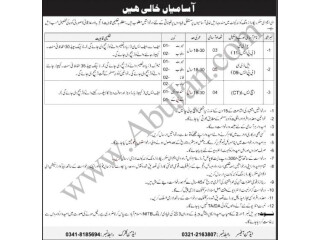 Upper Division Clerks (UDC) BPS-11// Lower Division Clerks (LDC) BPS-11// HS-I Computer Technicians// Jobs in Quetta