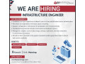 infrastructure-engineer-aiml-engineer-financial-analyst-appedology-jobs-in-karachi-small-0