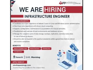 INFRASTRUCTURE ENGINEER// AI/ML ENGINEER// FINANCIAL ANALYST- APPEDOLOGY |Jobs in Karachi|