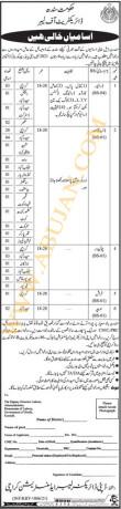 rayyor-nayb-kasd-chokydar-frash-soybr-jobs-in-karachi-government-jobs-big-1