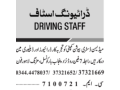 driversdelivery-man-required-medicine-distribution-company-driving-jobs-in-lahorejobs-in-pakistan-small-0
