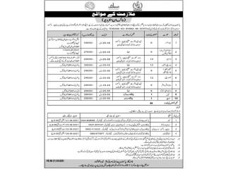 Pakistan Bait ul Mal PBM - ( Ehsas Program) احساس پروگرام - | Jobs in Peshawar|| Jobs in Ehsas Program\