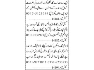 DRIVERS/// RIDER cum DRIVER/// DRIVER/// INSTRUCTOR// MANAGER// SECURITY GUARD- Rent A Car-|Driver Jobs in Pakistan||Driver Jobs in Karachi|